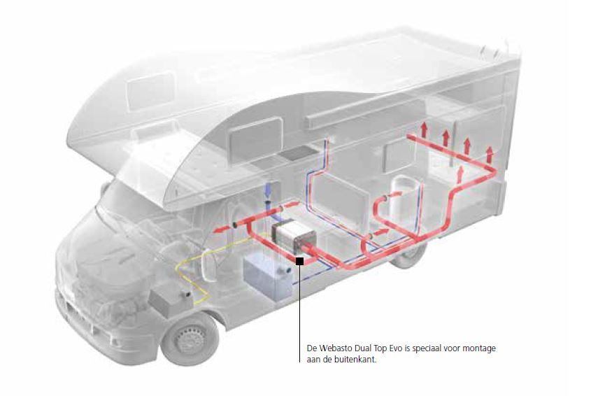 webasto dual top evo camperkachel voor hetelucht en warm water. Black Bedroom Furniture Sets. Home Design Ideas